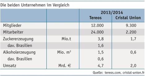 Tabelle-Vergleich-Tereos-CU