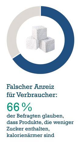 Otto-falscher-Anreiz-fuer-Verbraucher