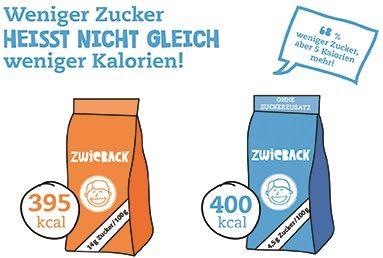 Otto-weniger-Zucker-nicht-weniger-Kalorien